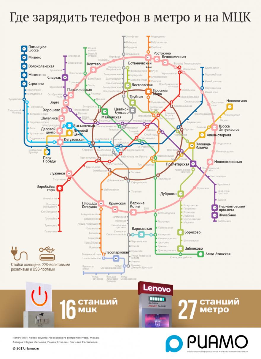 зарядить телефон в метро москва