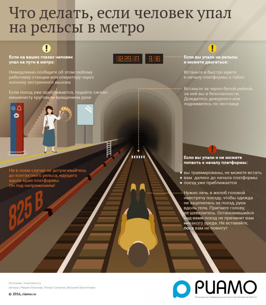 упал в метро что делать