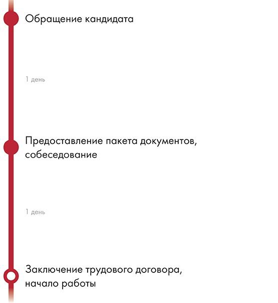 как устроиться билетным кассиром  в метро